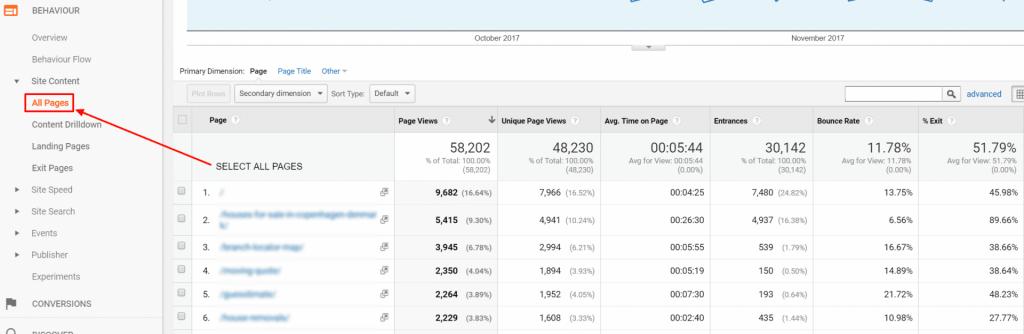 Check Google Analytics for internal link data